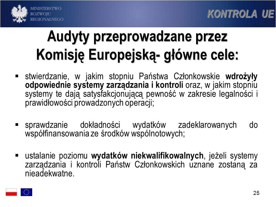 25 Audyty przeprowadzane przez Komisję Europejską- główne cele: stwierdzanie, w jakim stopniu Państwa Członkowskie wdrożyły odpowiednie systemy zarząd