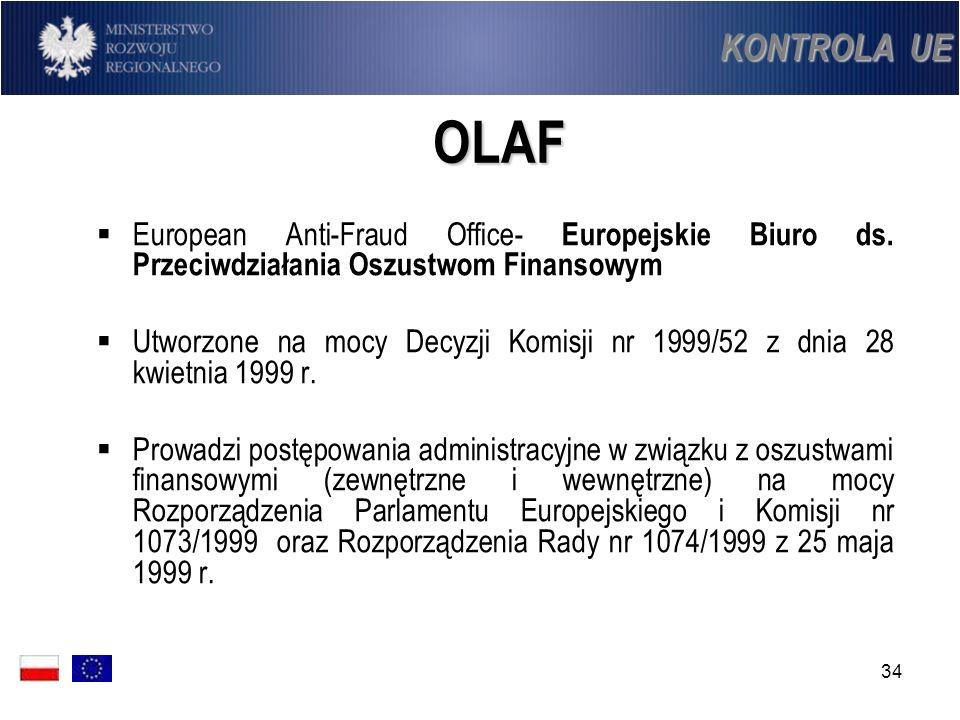 34 OLAF European Anti-Fraud Office- Europejskie Biuro ds. Przeciwdziałania Oszustwom Finansowym Utworzone na mocy Decyzji Komisji nr 1999/52 z dnia 28