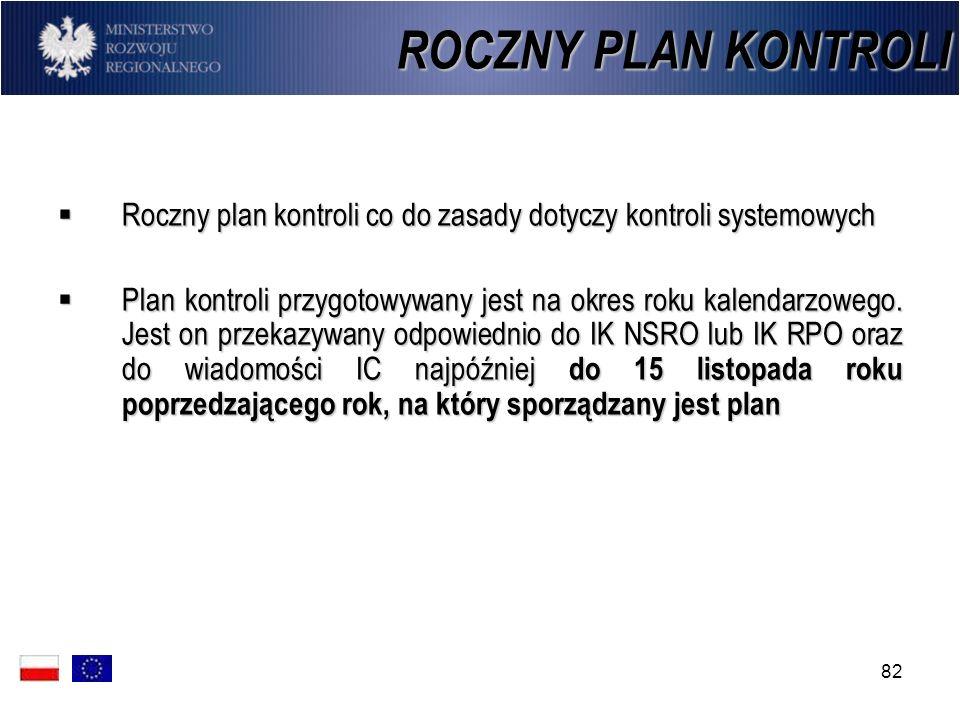 82 ROCZNY PLAN KONTROLI Roczny plan kontroli co do zasady dotyczy kontroli systemowych Roczny plan kontroli co do zasady dotyczy kontroli systemowych