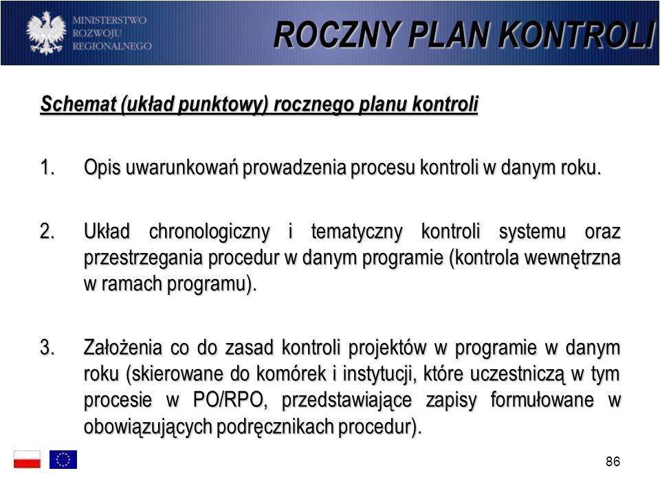 86 ROCZNY PLAN KONTROLI Schemat (układ punktowy) rocznego planu kontroli 1.Opis uwarunkowań prowadzenia procesu kontroli w danym roku. 2.Układ chronol