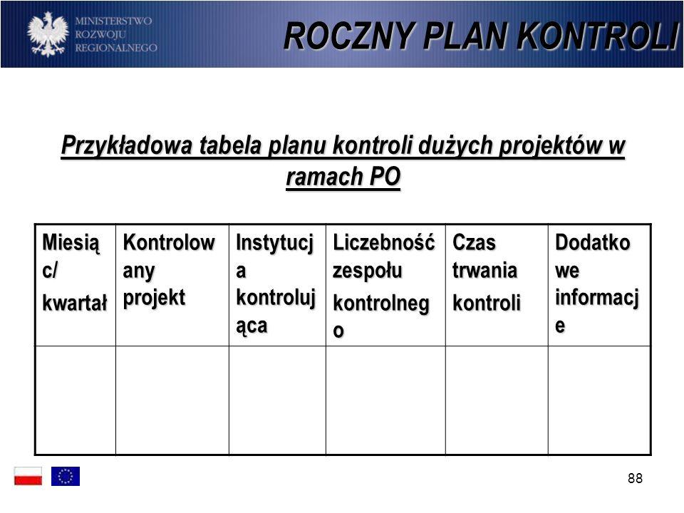 88 Przykładowa tabela planu kontroli dużych projektów w ramach PO ROCZNY PLAN KONTROLI Miesią c/ kwartał Kontrolow any projekt Instytucj a kontroluj ą
