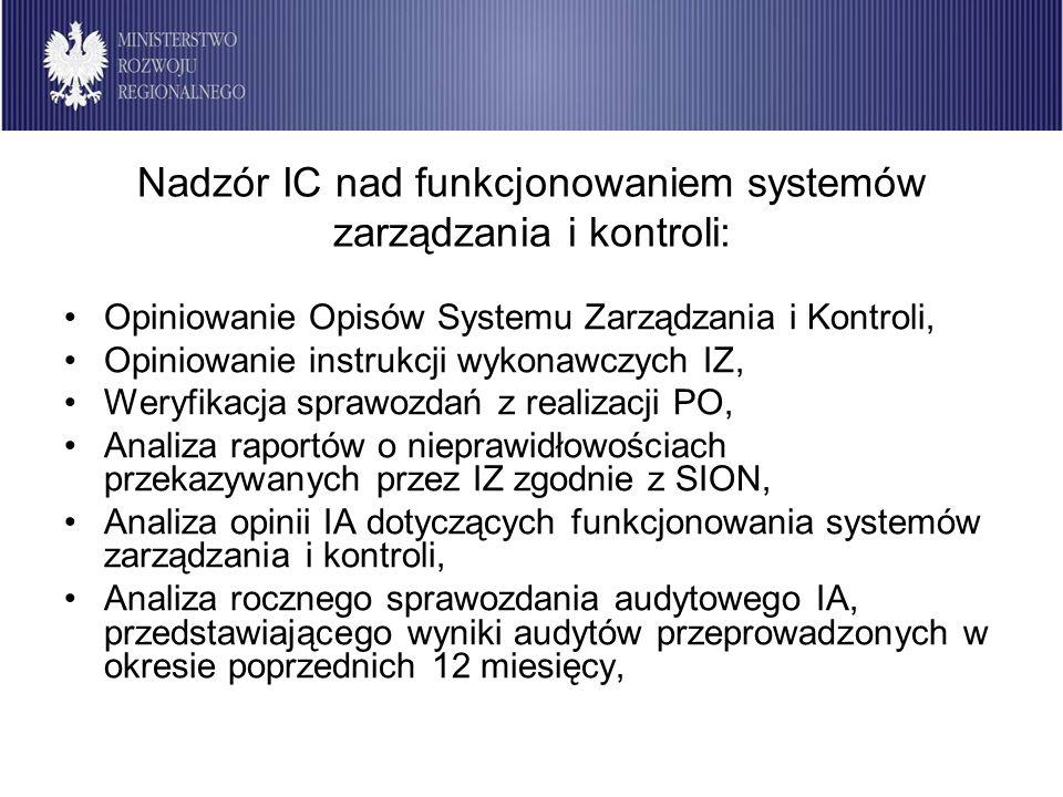 Nadzór IC nad funkcjonowaniem systemów zarządzania i kontroli: Opiniowanie Opisów Systemu Zarządzania i Kontroli, Opiniowanie instrukcji wykonawczych