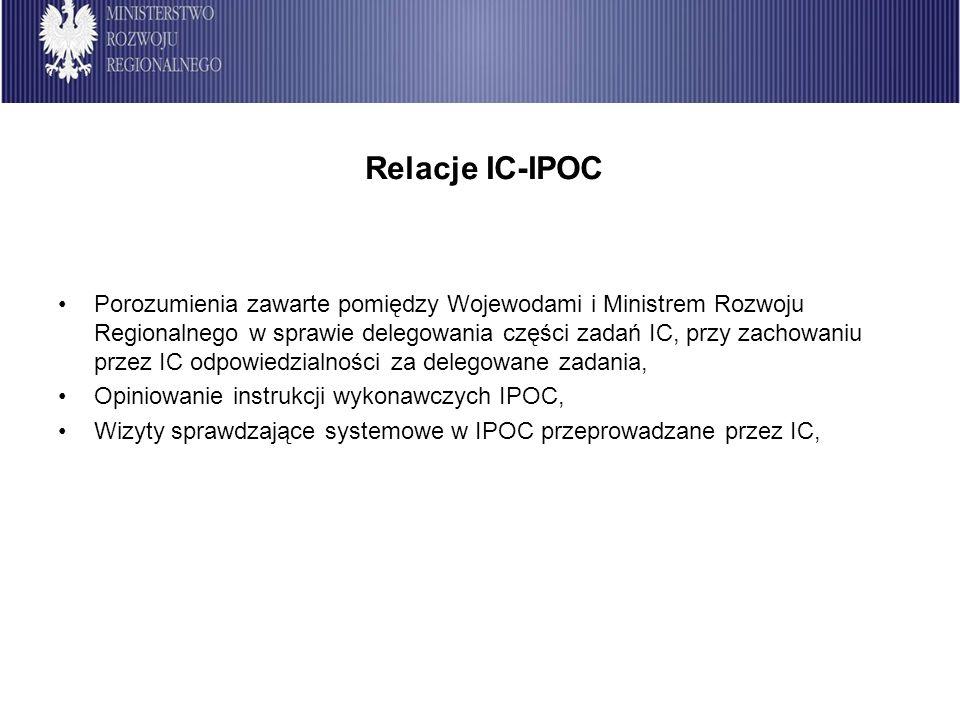 Relacje IC-IPOC Porozumienia zawarte pomiędzy Wojewodami i Ministrem Rozwoju Regionalnego w sprawie delegowania części zadań IC, przy zachowaniu przez