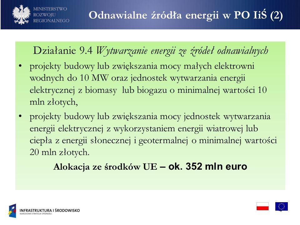 4 Odnawialne źródła energii w PO IiŚ (2) Działanie 9.4 Wytwarzanie energii ze źródeł odnawialnych projekty budowy lub zwiększania mocy małych elektrowni wodnych do 10 MW oraz jednostek wytwarzania energii elektrycznej z biomasy lub biogazu o minimalnej wartości 10 mln złotych, projekty budowy lub zwiększania mocy jednostek wytwarzania energii elektrycznej z wykorzystaniem energii wiatrowej lub ciepła z energii słonecznej i geotermalnej o minimalnej wartości 20 mln złotych.