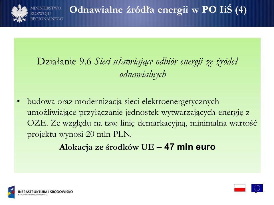6 Odnawialne źródła energii w PO IiŚ (3) Odnawialne źródła energii w PO IiŚ (4) Działanie 9.6 Sieci ułatwiające odbiór energii ze źródeł odnawialnych budowa oraz modernizacja sieci elektroenergetycznych umożliwiające przyłączanie jednostek wytwarzających energię z OZE.