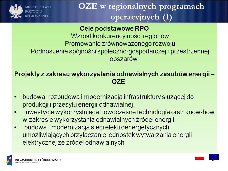 8 OZE w regionalnych programach operacyjnych (1) Cele podstawowe RPO Wzrost konkurencyjności regionów Promowanie zrównoważonego rozwoju Podnoszenie spójności społeczno-gospodarczej i przestrzennej obszarów Projekty z zakresu wykorzystania odnawialnych zasobów energii – OZE budowa, rozbudowa i modernizacja infrastruktury służącej do produkcji i przesyłu energii odnawialnej, inwestycje wykorzystujące nowoczesne technologie oraz know-how w zakresie wykorzystania odnawialnych źródeł energii, budowa i modernizacja sieci elektroenergetycznych umożliwiających przyłączanie jednostek wytwarzania energii elektrycznej ze źródeł odnawialnych