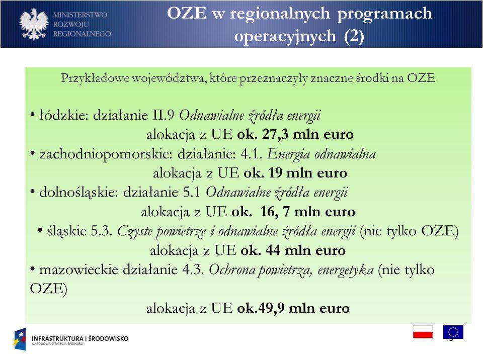 9 OZE w regionalnych programach operacyjnych (2) Przykładowe województwa, które przeznaczyły znaczne środki na OZE łódzkie: działanie II.9 Odnawialne źródła energii alokacja z UE ok.