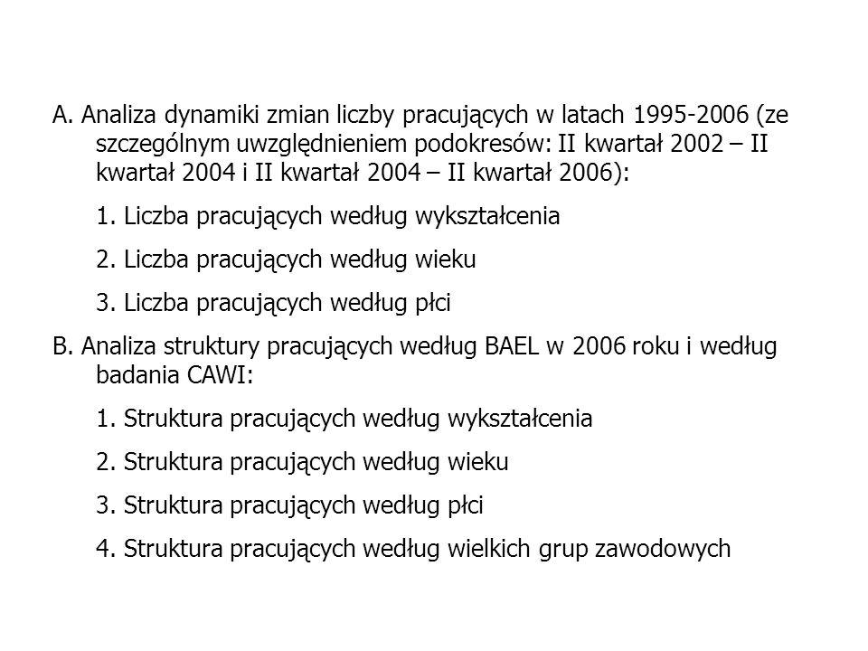 A. Analiza dynamiki zmian liczby pracujących w latach 1995-2006 (ze szczególnym uwzględnieniem podokresów: II kwartał 2002 – II kwartał 2004 i II kwar
