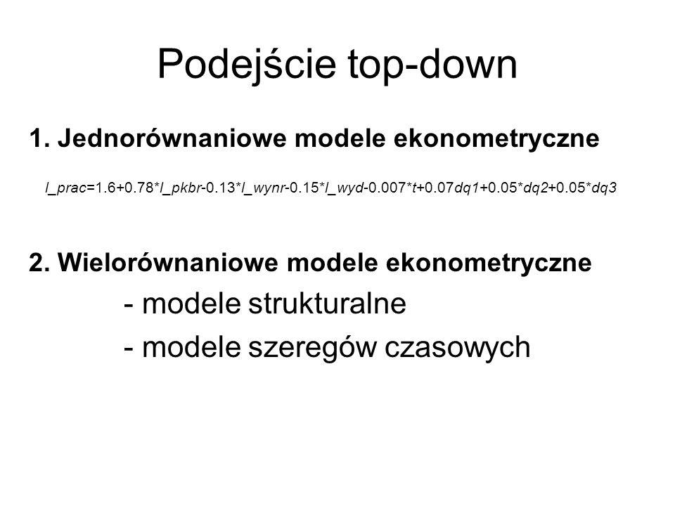 Podejście top-down 1. Jednorównaniowe modele ekonometryczne l_prac=1.6+0.78*l_pkbr-0.13*l_wynr-0.15*l_wyd-0.007*t+0.07dq1+0.05*dq2+0.05*dq3 2. Wieloró