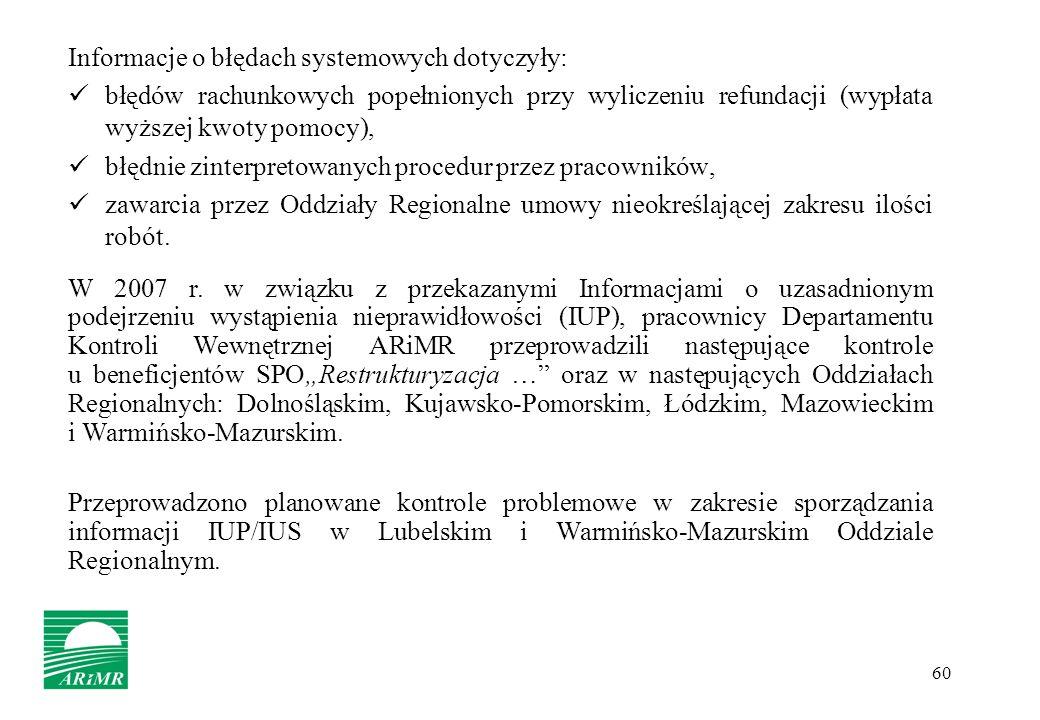 60 Informacje o błędach systemowych dotyczyły: błędów rachunkowych popełnionych przy wyliczeniu refundacji (wypłata wyższej kwoty pomocy), błędnie zin