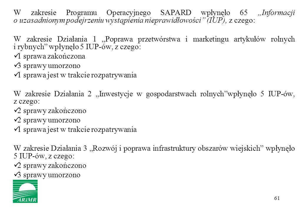 61 W zakresie Programu Operacyjnego SAPARD wpłynęło 65 Informacji o uzasadnionym podejrzeniu wystąpienia nieprawidłowości (IUP), z czego: W zakresie D