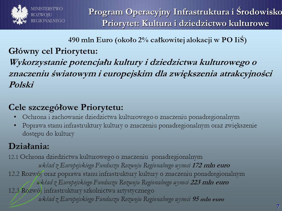8 Regionalne Programy Operacyjne Inwestycje dotyczące kultury Infrastruktura kultury Budowa, przebudowa, modernizacja publicznej infrastruktury kulturalnej Wyposażenie placówek kultury m.in.