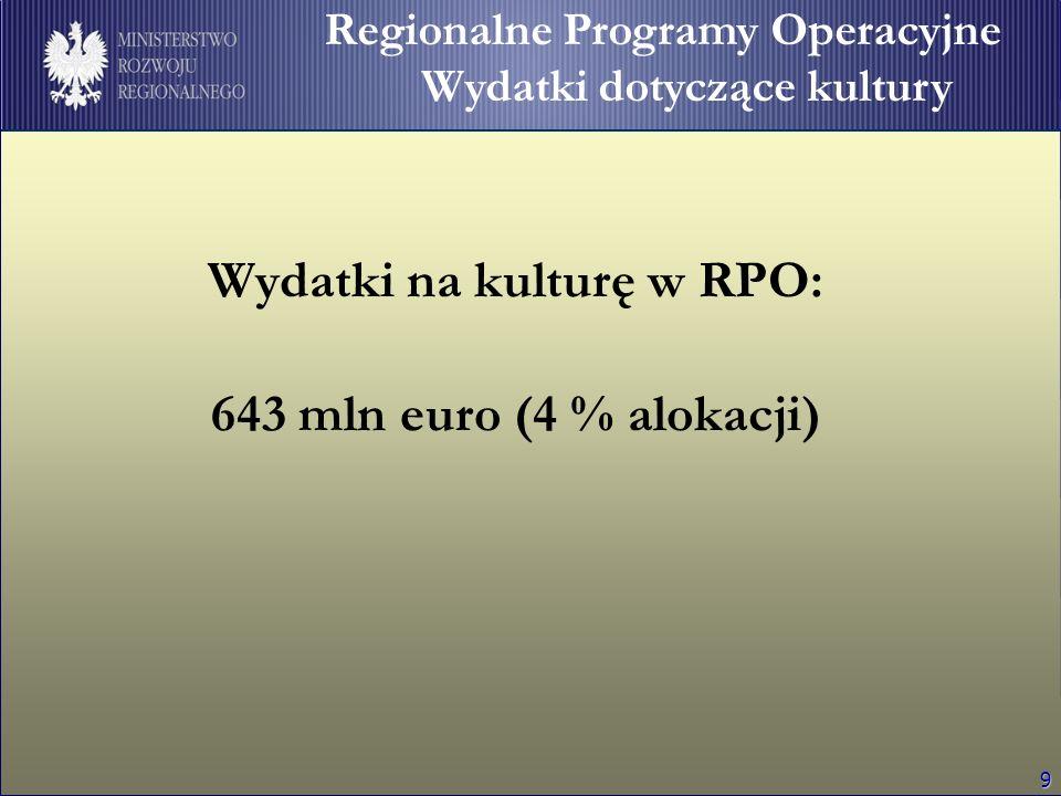 10 Regionalne Programy Operacyjne Wydatki dotyczące kultury (%)