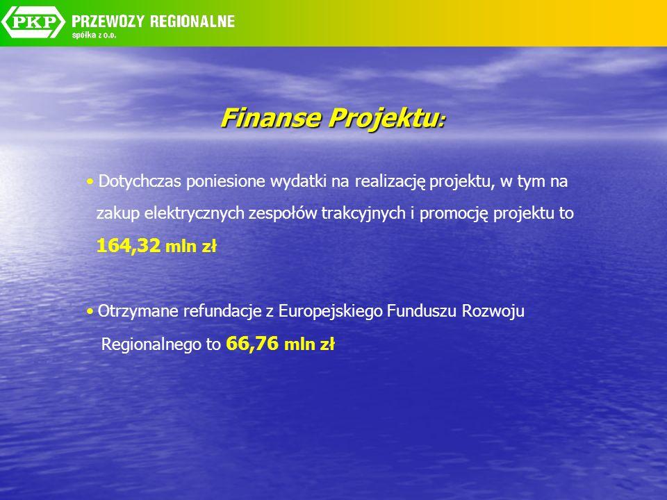 Finanse Projektu : Dotychczas poniesione wydatki na realizację projektu, w tym na zakup elektrycznych zespołów trakcyjnych i promocję projektu to 164,32 mln zł Otrzymane refundacje z Europejskiego Funduszu Rozwoju Regionalnego to 66,76 mln zł
