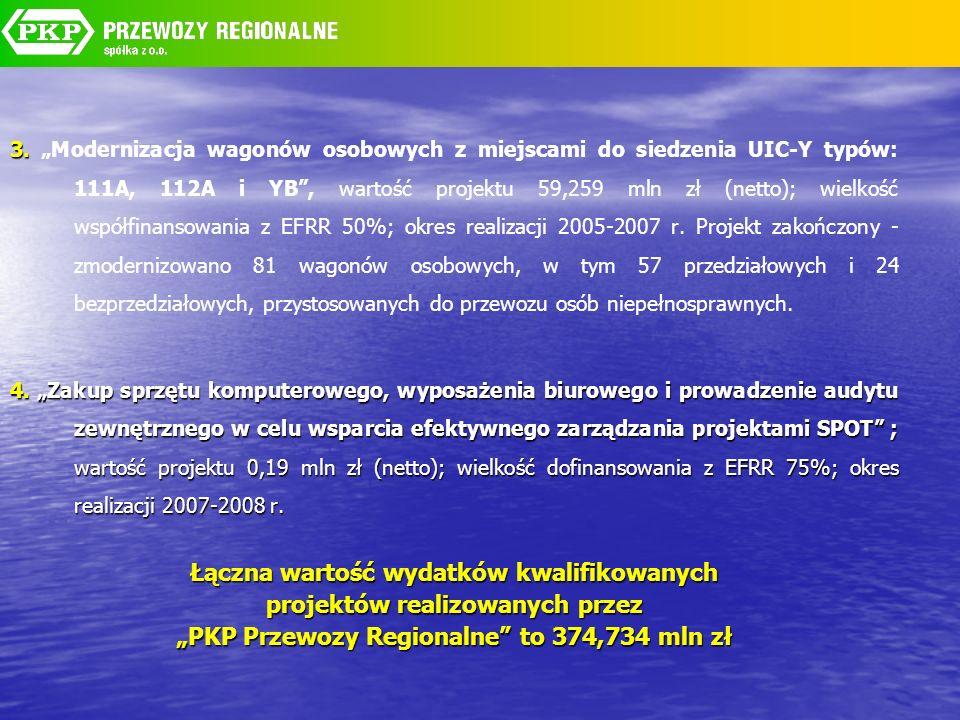 3. 3. Modernizacja wagonów osobowych z miejscami do siedzenia UIC-Y typów: 111A, 112A i YB, wartość projektu 59,259 mln zł (netto); wielkość współfina