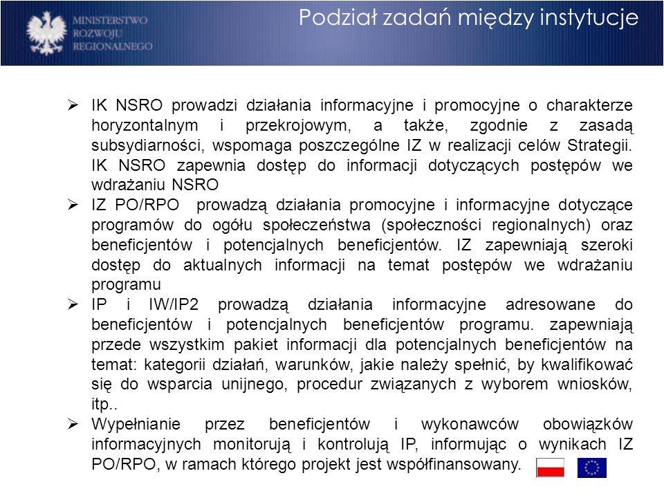 Podział zadań między instytucje IK NSRO prowadzi działania informacyjne i promocyjne o charakterze horyzontalnym i przekrojowym, a także, zgodnie z zasadą subsydiarności, wspomaga poszczególne IZ w realizacji celów Strategii.