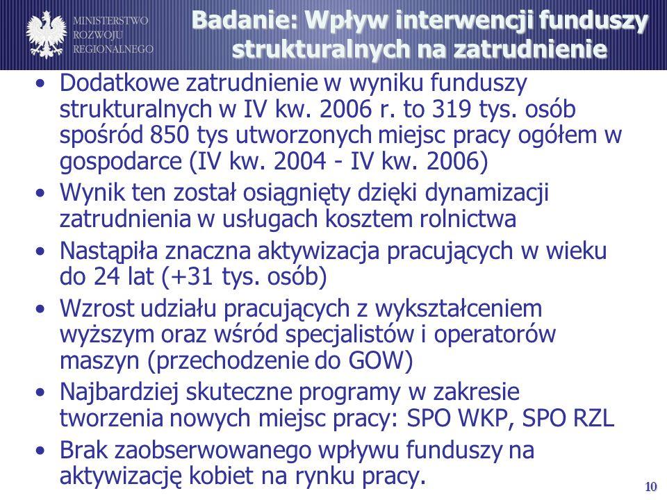 10 Badanie: Wpływ interwencji funduszy strukturalnych na zatrudnienie Dodatkowe zatrudnienie w wyniku funduszy strukturalnych w IV kw. 2006 r. to 319