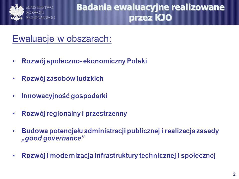 2 Badania ewaluacyjne realizowane przez KJO Ewaluacje w obszarach: Rozwój społeczno- ekonomiczny Polski Rozwój zasobów ludzkich Innowacyjność gospodar