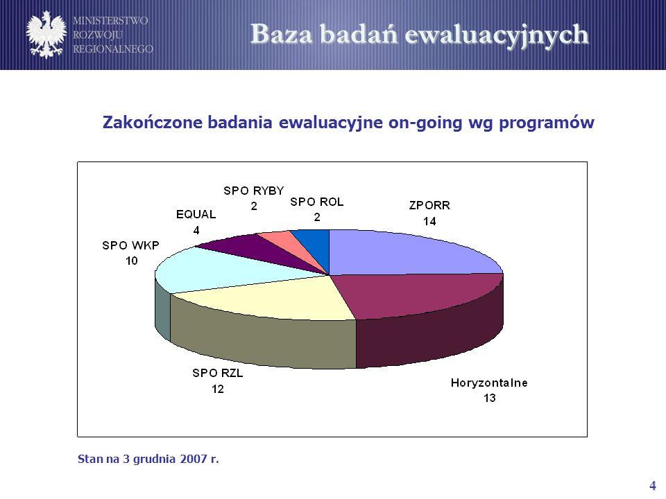 5 Zakończone badania ewaluacyjne on-going wg instytucji zlecających Baza badań ewaluacyjnych Stan na 3 grudnia 2007 r.