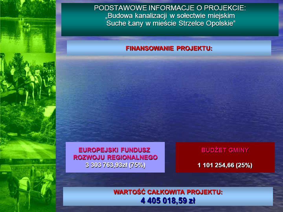 PODSTAWOWE INFORMACJE O PROJEKCIE: Budowa kanalizacji w sołectwie miejskim Suche Łany w mieście Strzelce Opolskie Suche Łany w mieście Strzelce Opolsk