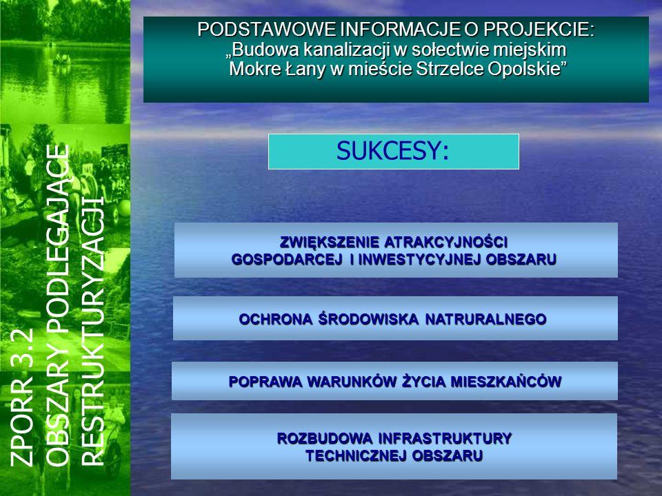 SUKCESY: PODSTAWOWE INFORMACJE O PROJEKCIE: Budowa kanalizacji w sołectwie miejskim Mokre Łany w mieście Strzelce Opolskie ZWIĘKSZENIE ATRAKCYJNOŚCI G