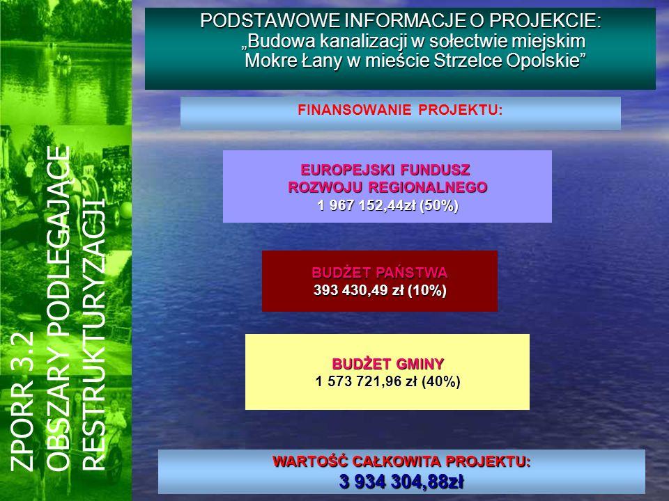 FINANSOWANIE PROJEKTU: EUROPEJSKI FUNDUSZ ROZWOJU REGIONALNEGO 1 967 152,44zł (50%) BUDŻET PAŃSTWA 393 430,49 zł (10%) WARTOŚĆ CAŁKOWITA PROJEKTU: 3 9