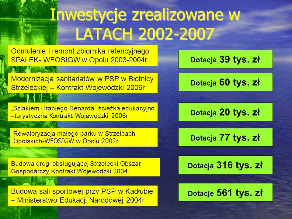 Inwestycje zrealizowane w LATACH 2002-2007 Inwestycje zrealizowane w LATACH 2002-2007 Dotacje 39 tys. zł Odmulenie i remont zbiornika retencyjnego SPA