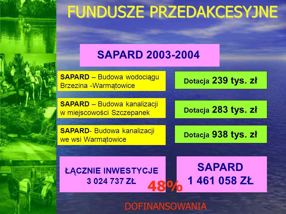 FUNDUSZE PRZEDAKCESYJNE SAPARD 2003-2004 SAPARD – Budowa wodociągu Brzezina -Warmątowice SAPARD – Budowa kanalizacji w miejscowości Szczepanek SAPARD-