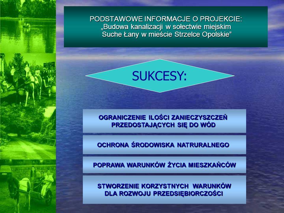 PODSTAWOWE INFORMACJE O PROJEKCIE: Budowa kanalizacji w sołectwie miejskim Suche Łany w mieście Strzelce Opolskie Suche Łany w mieście Strzelce Opolskie FINANSOWANIE PROJEKTU: EUROPEJSKI FUNDUSZ ROZWOJU REGIONALNEGO 3 303 763,93zł (75%) BUDŻET GMINY 1 101 254,66 (25%) WARTOŚĆ CAŁKOWITA PROJEKTU: 4 405 018,59 zł