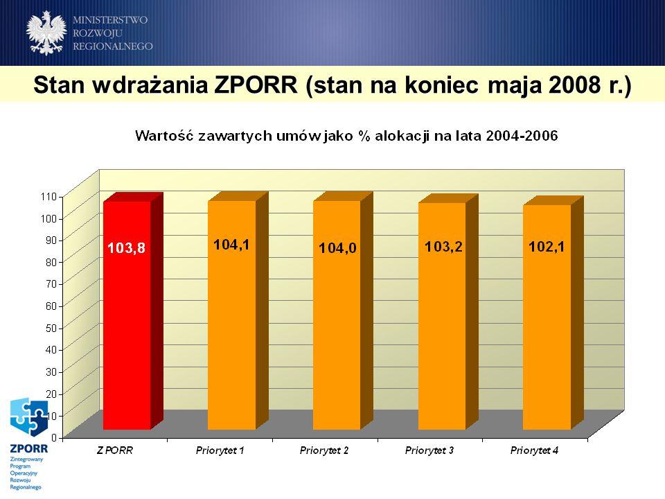 Stan wdrażania ZPORR (stan na koniec maja 2008 r.)