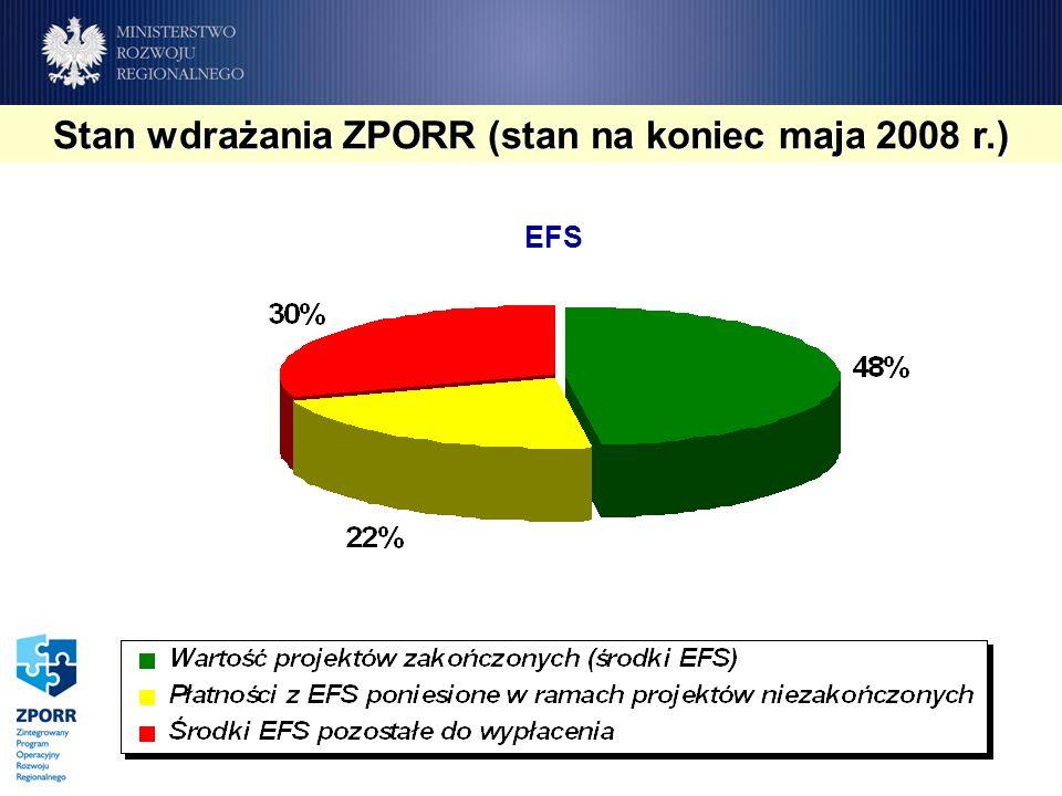 Stan wdrażania ZPORR (stan na koniec maja 2008 r.) EFS