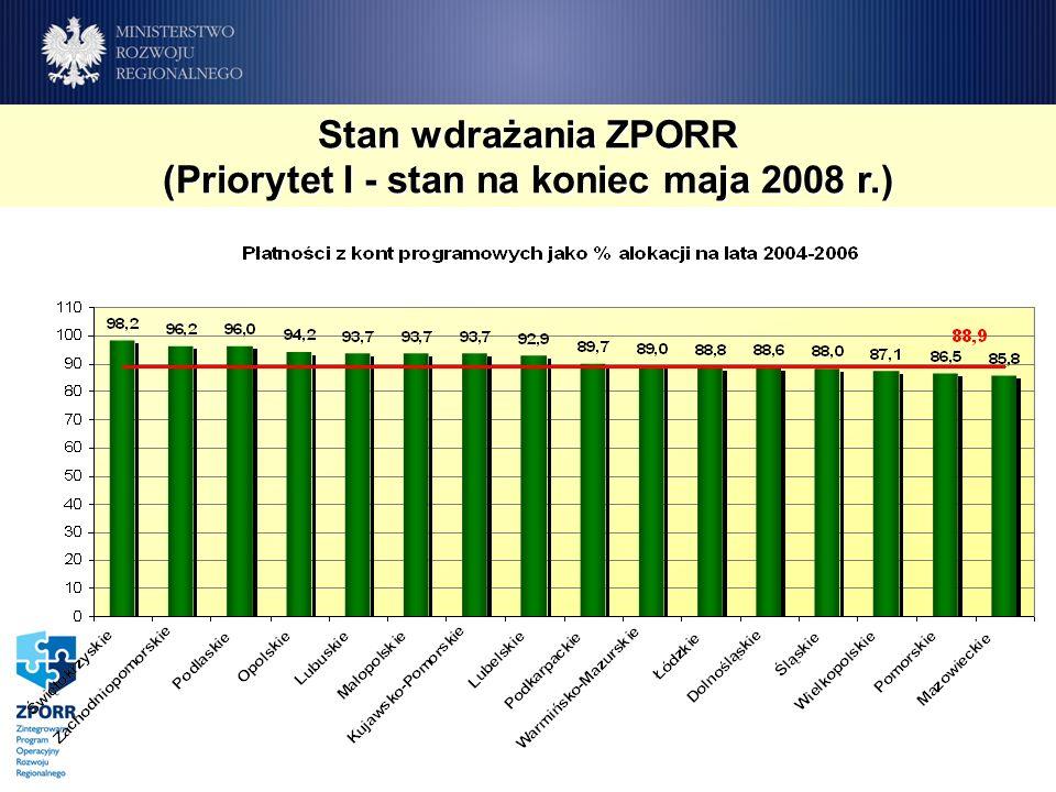 Stan wdrażania ZPORR (Priorytet I - stan na koniec maja 2008 r.)