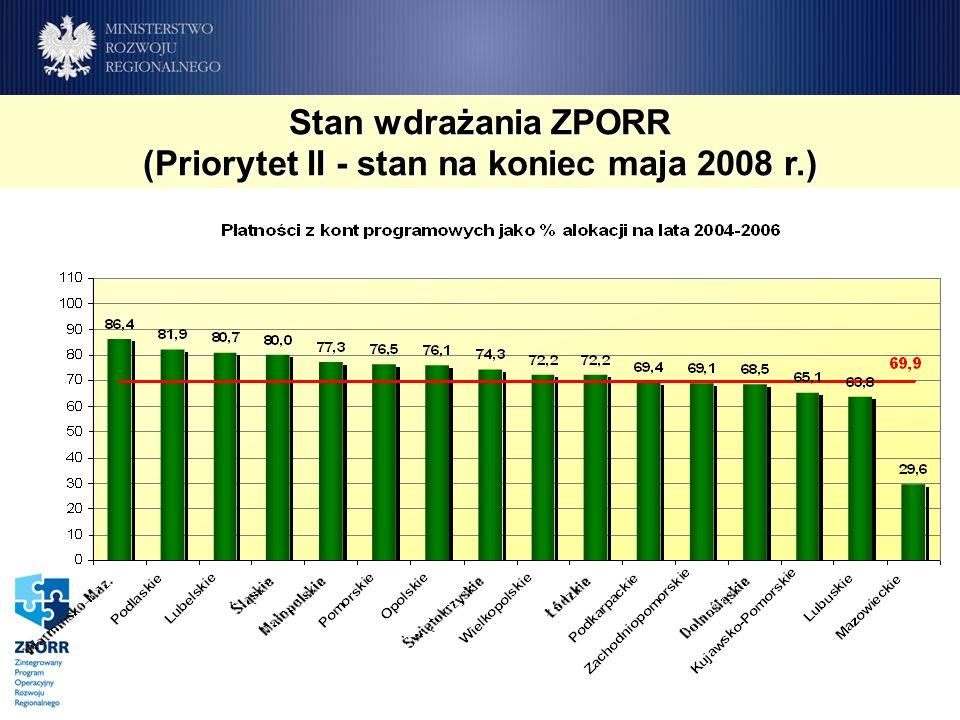 Stan wdrażania ZPORR (Priorytet II - stan na koniec maja 2008 r.)