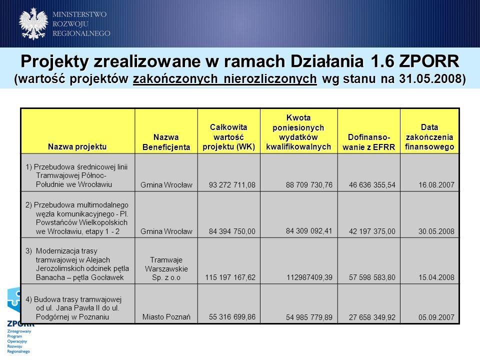 Nazwa projektu Nazwa Beneficjenta Całkowita wartość projektu (WK) Kwota poniesionych wydatków kwalifikowalnych Dofinanso- wanie z EFRR Data zakończenia finansowego 1) Przebudowa średnicowej linii Tramwajowej Północ- Południe we WrocławiuGmina Wrocław93 272 711,0888 709 730,7646 636 355,5416.08.2007 2) Przebudowa multimodalnego węzła komunikacyjnego - Pl.