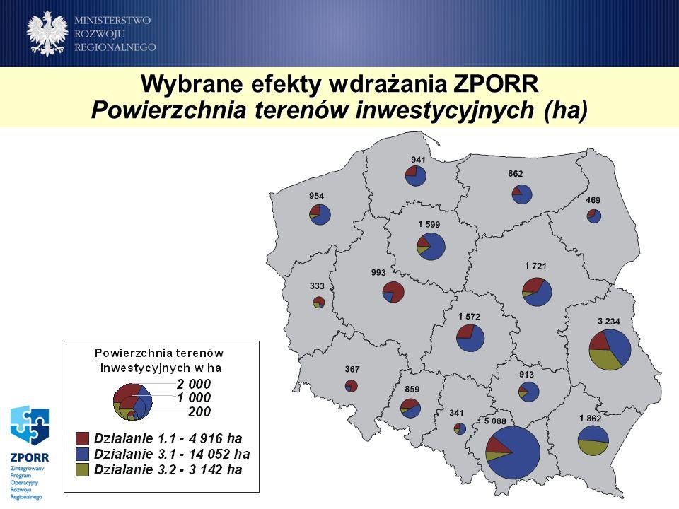 Wybrane efekty wdrażania ZPORR Powierzchnia terenów inwestycyjnych (ha)