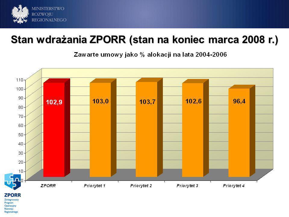 Stan wdrażania ZPORR (stan na koniec marca 2008 r.)