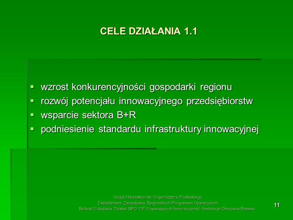 11 CELE DZIAŁANIA 1.1 wzrost konkurencyjności gospodarki regionu wzrost konkurencyjności gospodarki regionu rozwój potencjału innowacyjnego przedsiębi