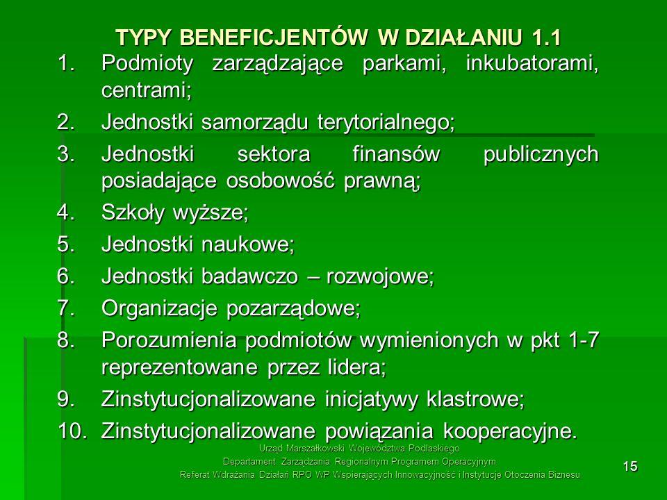 15 TYPY BENEFICJENTÓW W DZIAŁANIU 1.1 1.Podmioty zarządzające parkami, inkubatorami, centrami; 2.Jednostki samorządu terytorialnego; 3.Jednostki sekto