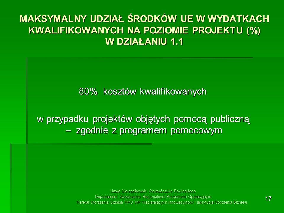 17 MAKSYMALNY UDZIAŁ ŚRODKÓW UE W WYDATKACH KWALIFIKOWANYCH NA POZIOMIE PROJEKTU (%) W DZIAŁANIU 1.1 80% kosztów kwalifikowanych w przypadku projektów