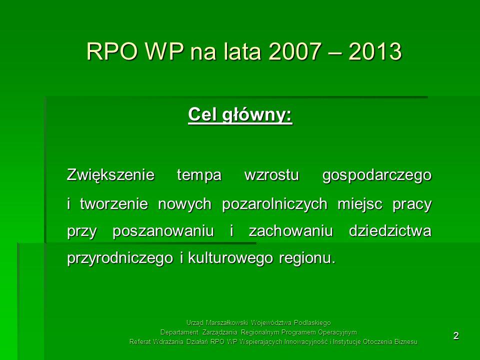 2 RPO WP na lata 2007 – 2013 Cel główny: Zwiększenie tempa wzrostu gospodarczego i tworzenie nowych pozarolniczych miejsc pracy przy poszanowaniu i za
