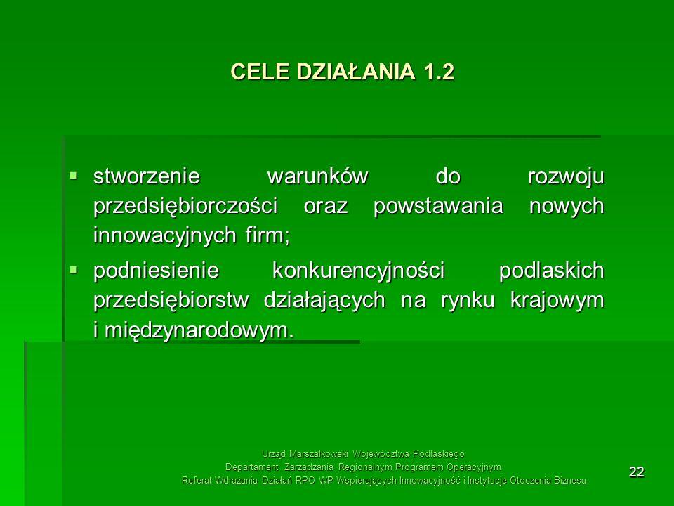 22 CELE DZIAŁANIA 1.2 stworzenie warunków do rozwoju przedsiębiorczości oraz powstawania nowych innowacyjnych firm; stworzenie warunków do rozwoju prz