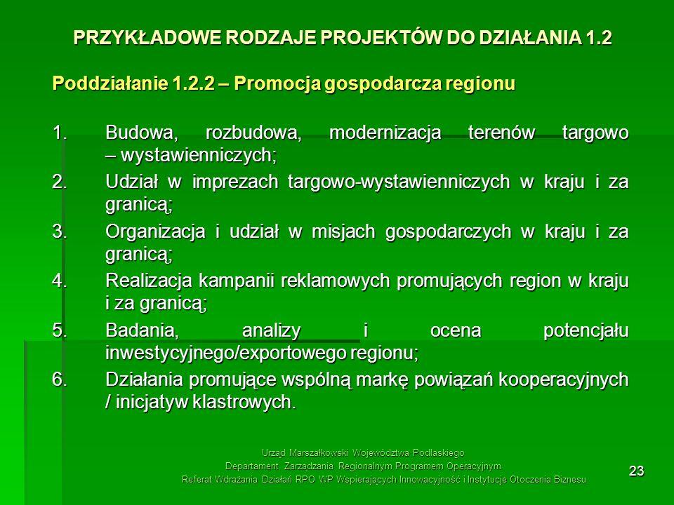 23 PRZYKŁADOWE RODZAJE PROJEKTÓW DO DZIAŁANIA 1.2 Poddziałanie 1.2.2 – Promocja gospodarcza regionu 1.Budowa, rozbudowa, modernizacja terenów targowo