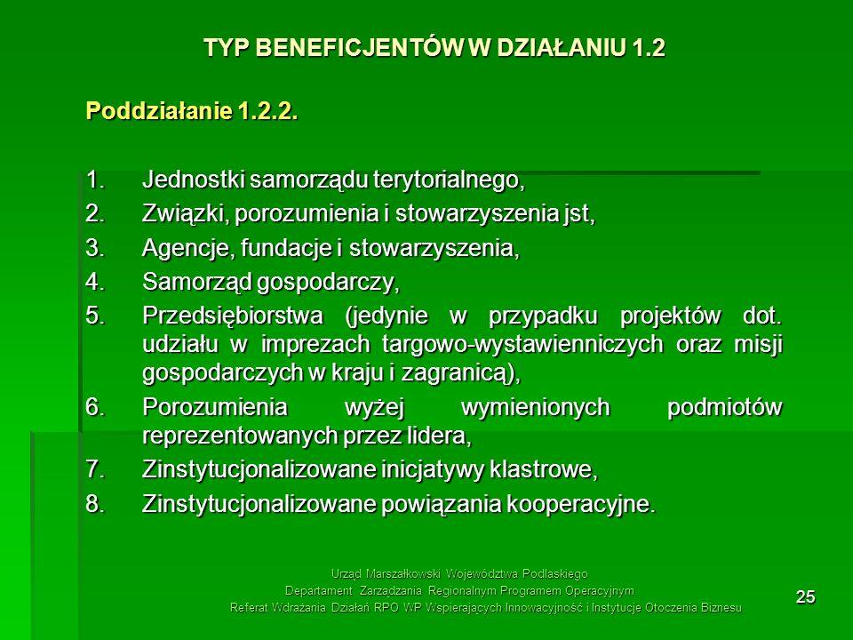 25 TYP BENEFICJENTÓW W DZIAŁANIU 1.2 Poddziałanie 1.2.2. 1.Jednostki samorządu terytorialnego, 2.Związki, porozumienia i stowarzyszenia jst, 3.Agencje