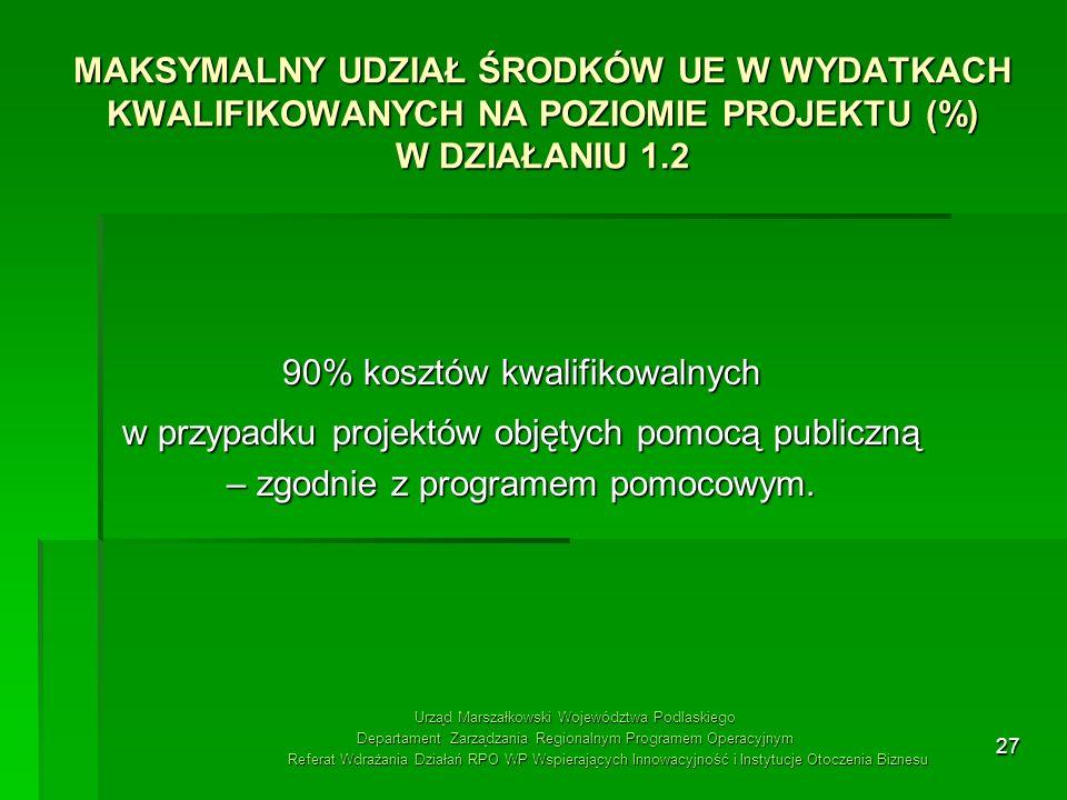 27 MAKSYMALNY UDZIAŁ ŚRODKÓW UE W WYDATKACH KWALIFIKOWANYCH NA POZIOMIE PROJEKTU (%) W DZIAŁANIU 1.2 90% kosztów kwalifikowalnych w przypadku projektó