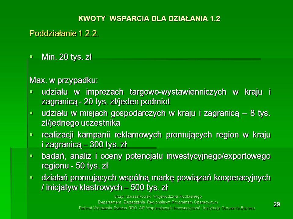 29 KWOTY WSPARCIA DLA DZIAŁANIA 1.2 Poddziałanie 1.2.2. Min. 20 tys. zł Min. 20 tys. zł Max. w przypadku: udziału w imprezach targowo-wystawienniczych