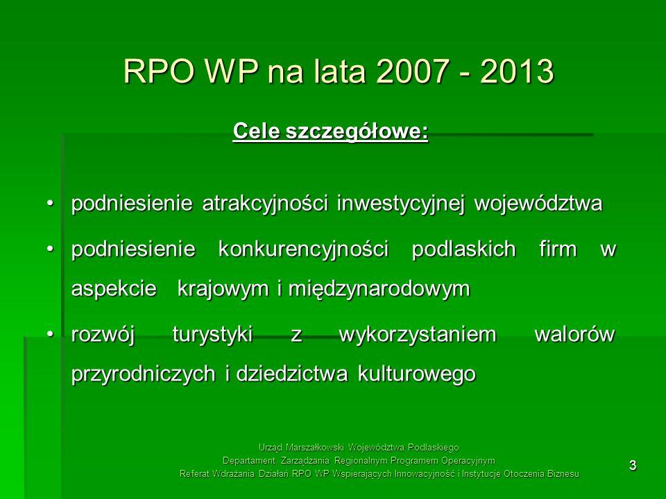 3 RPO WP na lata 2007 - 2013 Cele szczegółowe: podniesienie atrakcyjności inwestycyjnej województwapodniesienie atrakcyjności inwestycyjnej województw