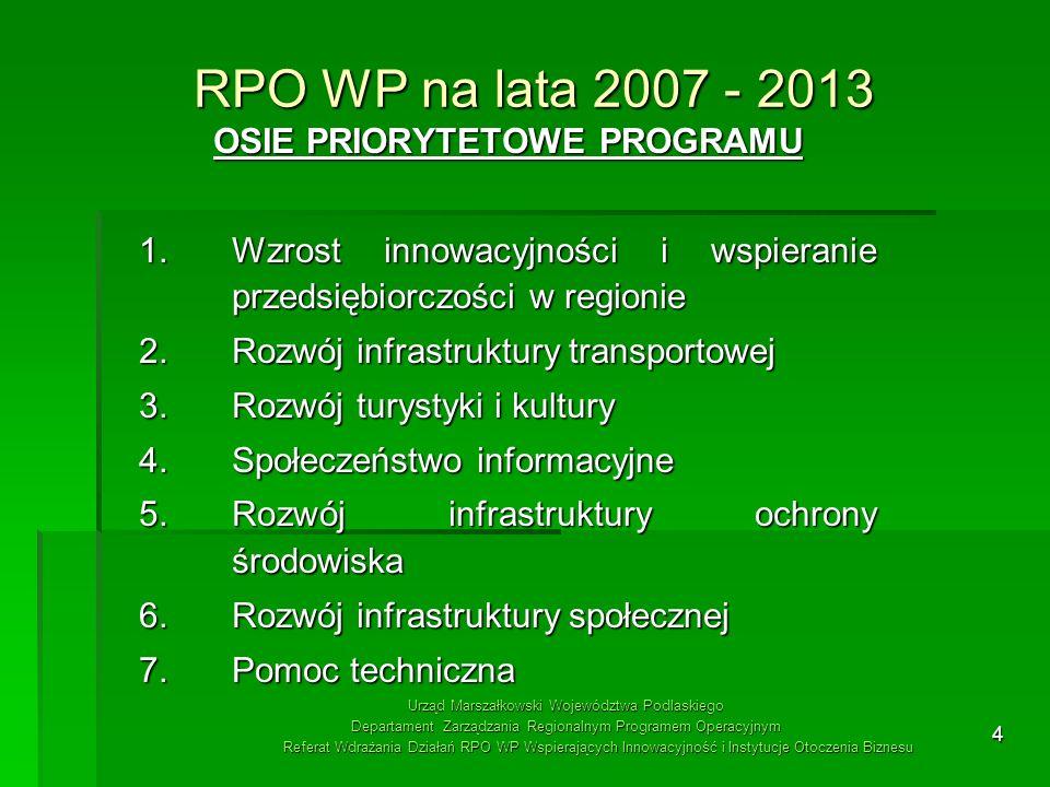 4 RPO WP na lata 2007 - 2013 OSIE PRIORYTETOWE PROGRAMU 1.Wzrost innowacyjności i wspieranie przedsiębiorczości w regionie 2.Rozwój infrastruktury tra