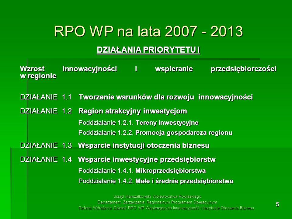 5 RPO WP na lata 2007 - 2013 DZIAŁANIA PRIORYTETU I Wzrost innowacyjności i wspieranie przedsiębiorczości w regionie DZIAŁANIE 1.1 Tworzenie warunków