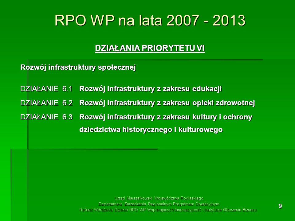 9 RPO WP na lata 2007 - 2013 DZIAŁANIA PRIORYTETU VI Rozwój infrastruktury społecznej DZIAŁANIE 6.1 Rozwój infrastruktury z zakresu edukacji DZIAŁANIE