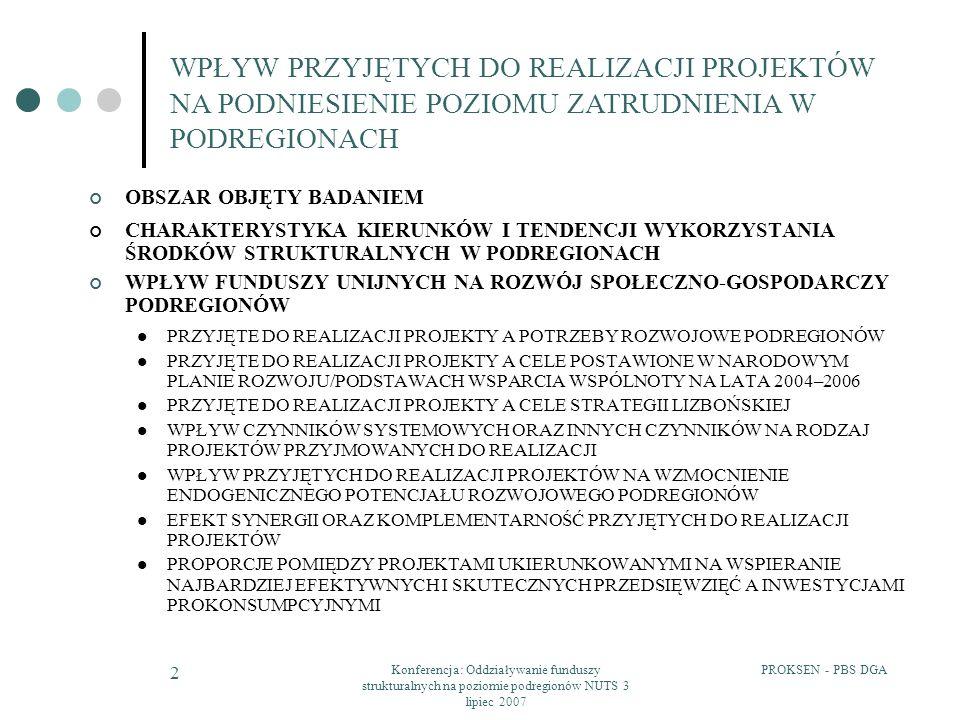 PROKSEN - PBS DGAKonferencja: Oddziaływanie funduszy strukturalnych na poziomie podregionów NUTS 3 lipiec 2007 2 WPŁYW PRZYJĘTYCH DO REALIZACJI PROJEKTÓW NA PODNIESIENIE POZIOMU ZATRUDNIENIA W PODREGIONACH OBSZAR OBJĘTY BADANIEM CHARAKTERYSTYKA KIERUNKÓW I TENDENCJI WYKORZYSTANIA ŚRODKÓW STRUKTURALNYCH W PODREGIONACH WPŁYW FUNDUSZY UNIJNYCH NA ROZWÓJ SPOŁECZNO-GOSPODARCZY PODREGIONÓW PRZYJĘTE DO REALIZACJI PROJEKTY A POTRZEBY ROZWOJOWE PODREGIONÓW PRZYJĘTE DO REALIZACJI PROJEKTY A CELE POSTAWIONE W NARODOWYM PLANIE ROZWOJU/PODSTAWACH WSPARCIA WSPÓLNOTY NA LATA 2004–2006 PRZYJĘTE DO REALIZACJI PROJEKTY A CELE STRATEGII LIZBOŃSKIEJ WPŁYW CZYNNIKÓW SYSTEMOWYCH ORAZ INNYCH CZYNNIKÓW NA RODZAJ PROJEKTÓW PRZYJMOWANYCH DO REALIZACJI WPŁYW PRZYJĘTYCH DO REALIZACJI PROJEKTÓW NA WZMOCNIENIE ENDOGENICZNEGO POTENCJAŁU ROZWOJOWEGO PODREGIONÓW EFEKT SYNERGII ORAZ KOMPLEMENTARNOŚĆ PRZYJĘTYCH DO REALIZACJI PROJEKTÓW PROPORCJE POMIĘDZY PROJEKTAMI UKIERUNKOWANYMI NA WSPIERANIE NAJBARDZIEJ EFEKTYWNYCH I SKUTECZNYCH PRZEDSIĘWZIĘĆ A INWESTYCJAMI PROKONSUMPCYJNYMI